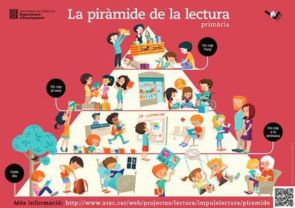 piramide_primaria_430x304