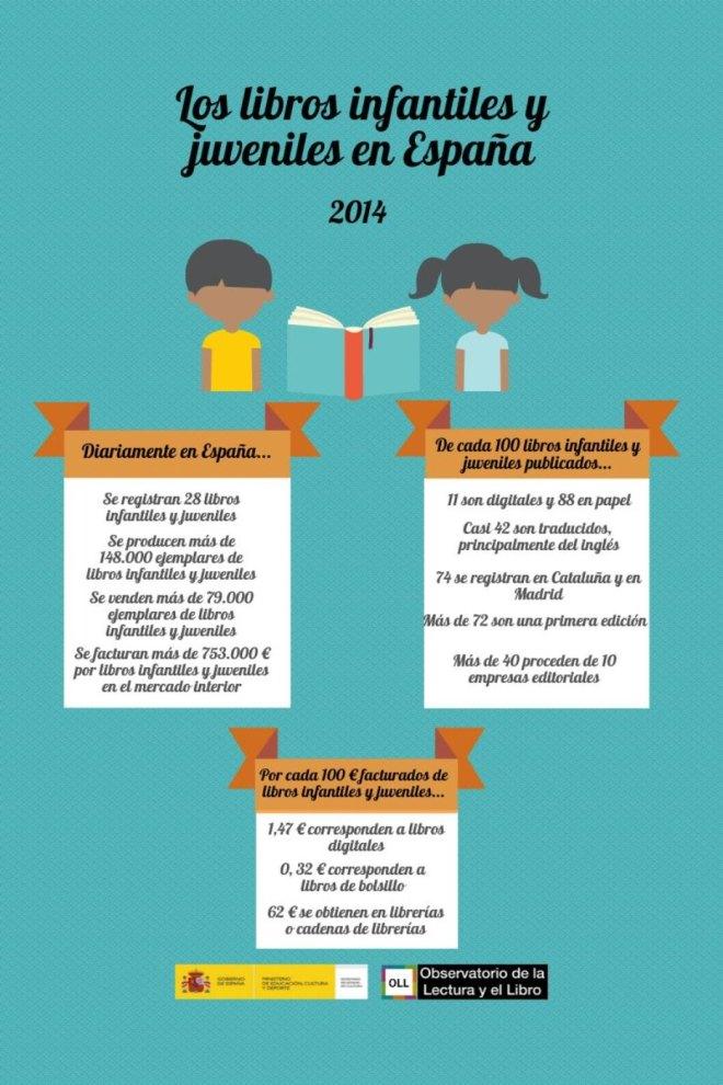 infografia-LIJ2014